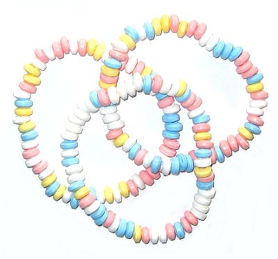 Candy Necklaces History
