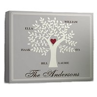 Mother's Day Gift Guide - Personalized Family Tree Canvas Print